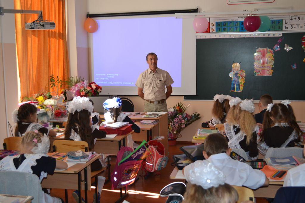 1-4 классы открытые уроки